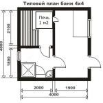 проект бани 4 на 4, возможная планировка сруба бани 4 на 4 метров