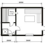 Возможная планировка сруба бани 4 на 6 метров