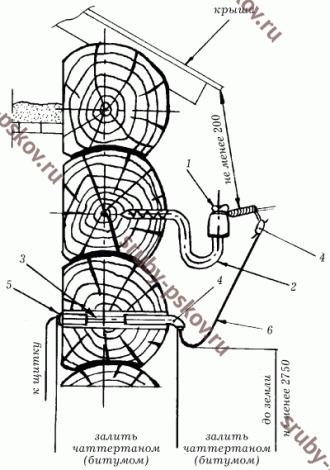 подвод провода к бане
